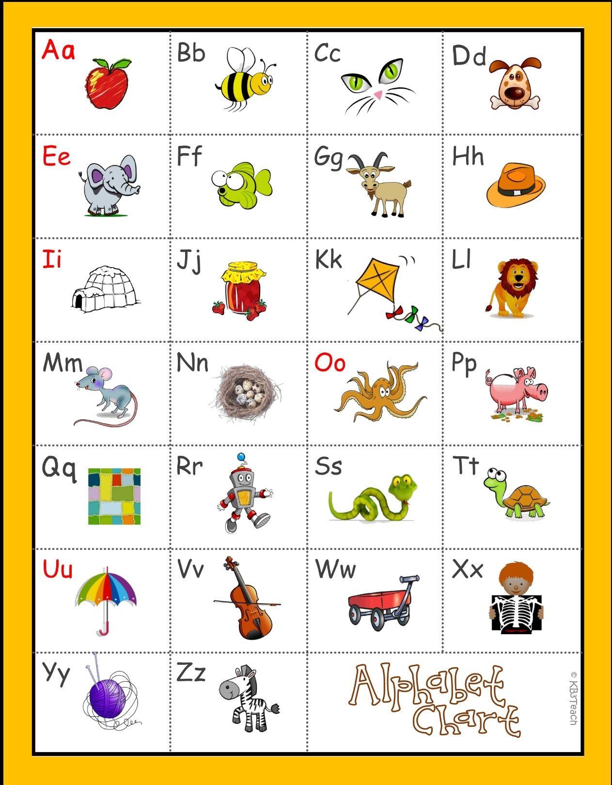 Alphabet Chart A Z Rf K 3a