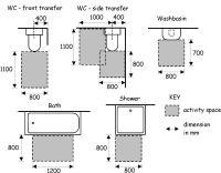 Latest Posts Under: Bathroom dimensions   bathroom design ...