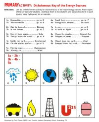 energy resources graphs worksheets - Google Search ...
