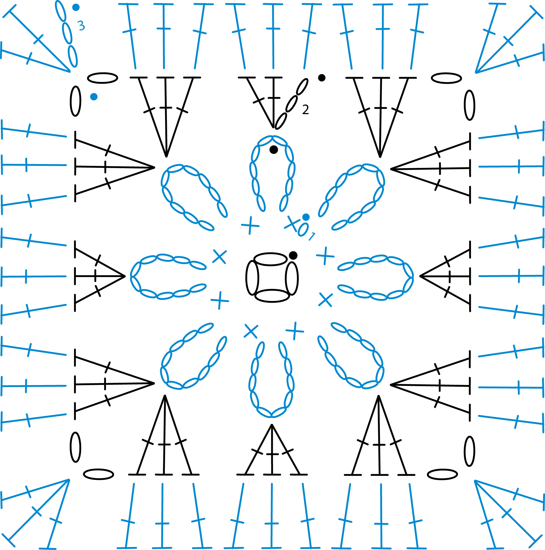 diagram for granny square crochet stitch ge kv2c multifunction meter fitzall wiring patterns simply