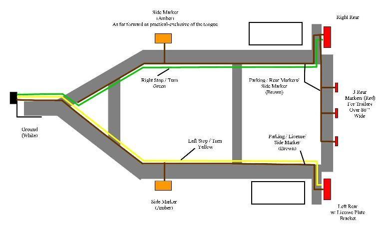Standard 4 Pole Trailer Light Wiring Diagram Automotive