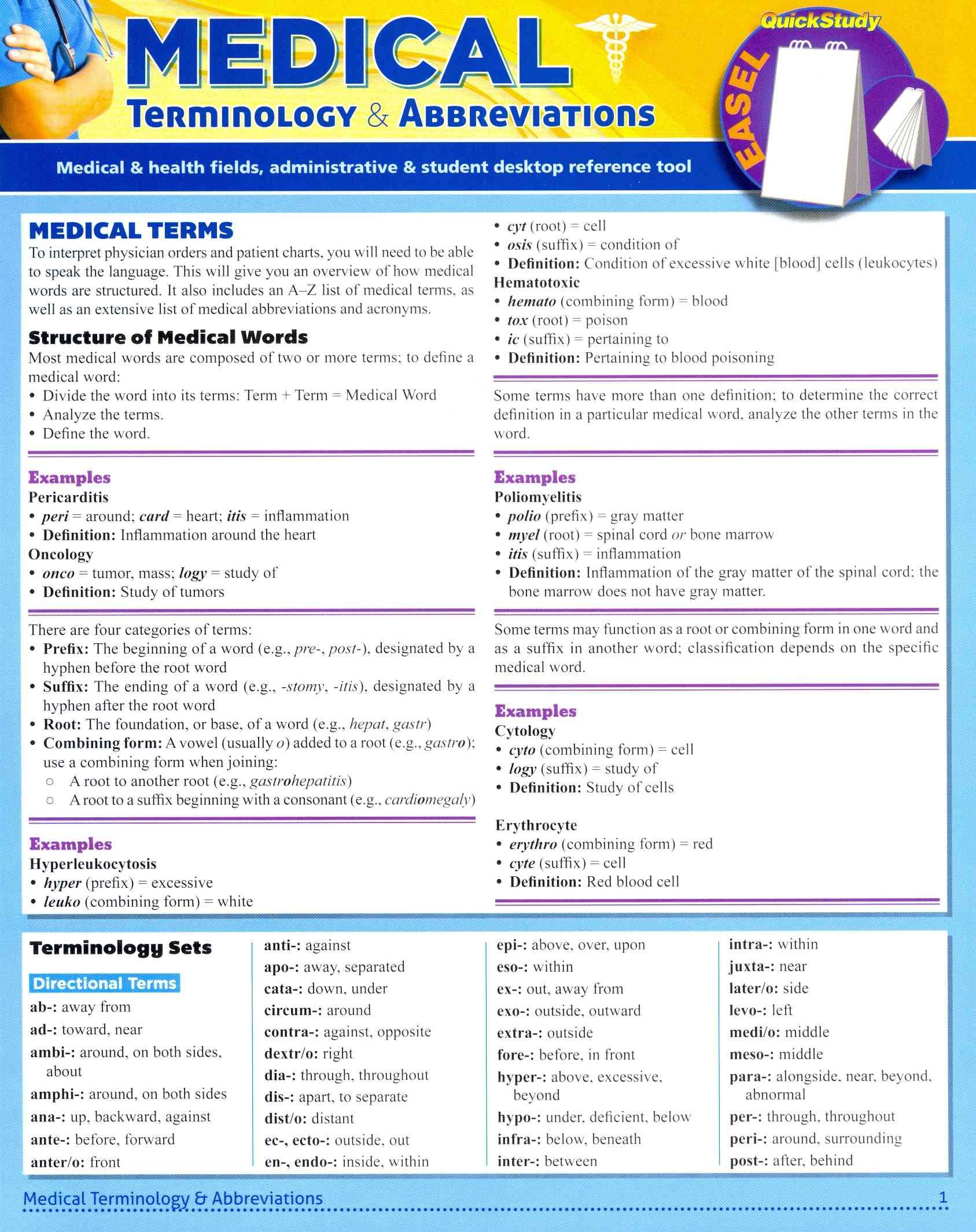Amspar Medical Terminology Test Paper