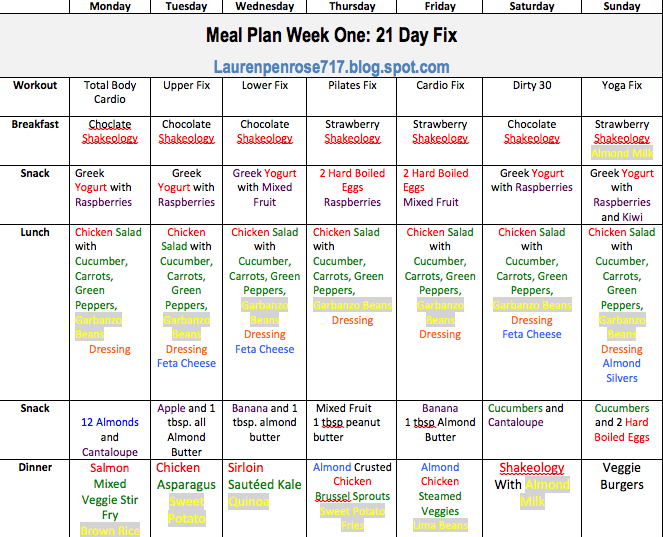 Atkins Meal Planner Template