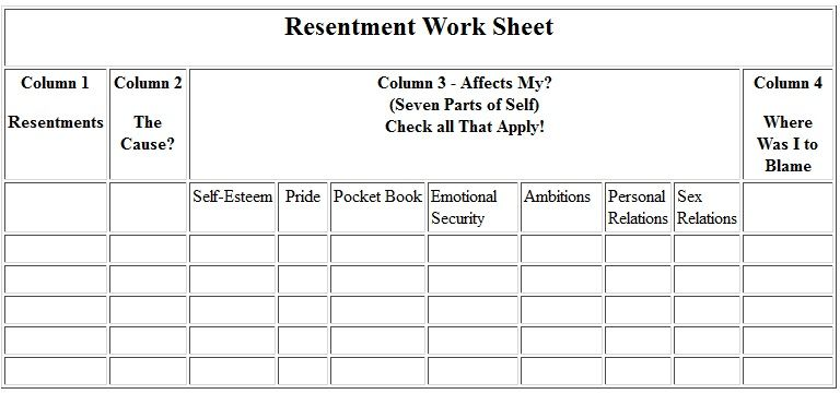 Step 4 Worksheets