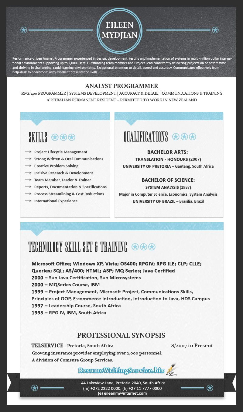 what is the best resume template to use in 2015
