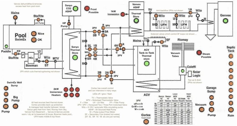 6acd7ae512fab56570ac562d9af51984 home automation wiring diagram wiring diagram for home at edmiracle.co