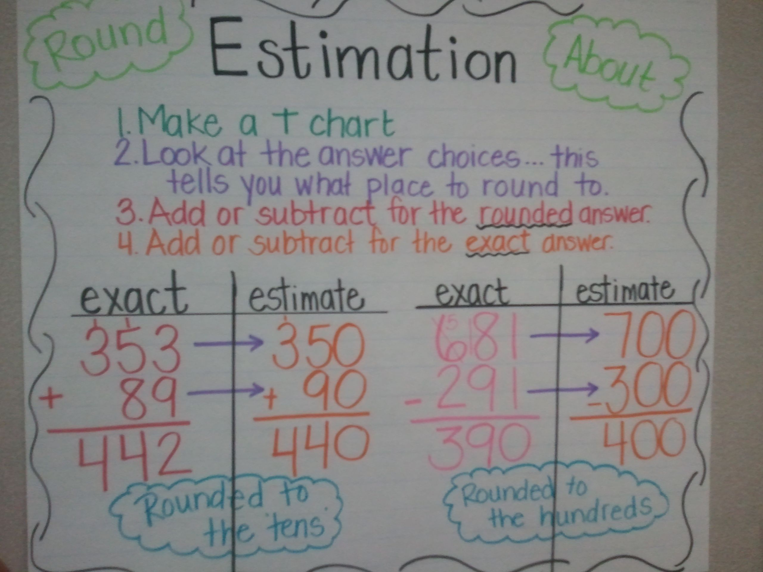 Estimation Anchor Chart Like How This Organizes What We