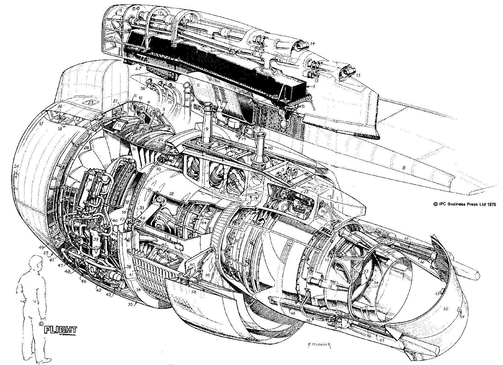 S Rolls Royce Airbus Engine Cutaway