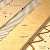 How to Install Tile Backer Board on a Wood Subfloor ...