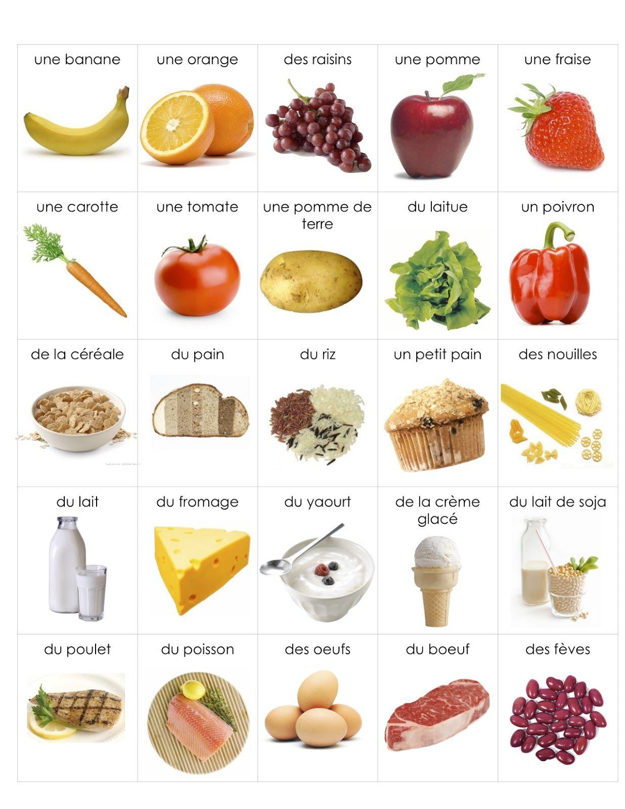 Food Visual Dictionary For This Unit Junk Food Visual