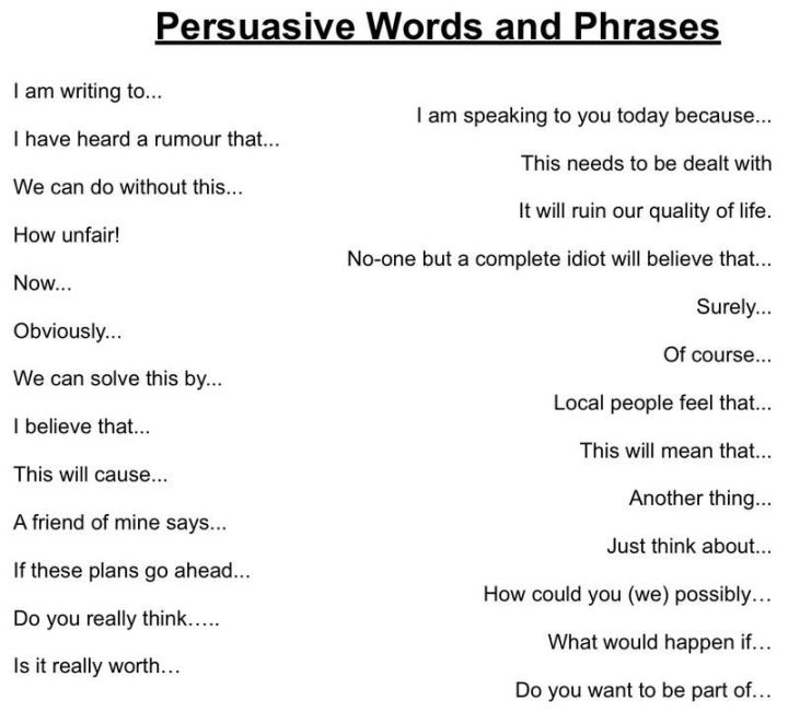 useful english words for essay writing List of useful english words : this page contains a list of categorized words that you can use to help improve your writing, especially for school.