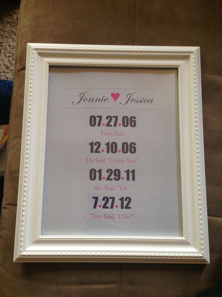 one year anniversary gifts  Google Search  Wedding Dreams  Pinterest  Anniversary gifts