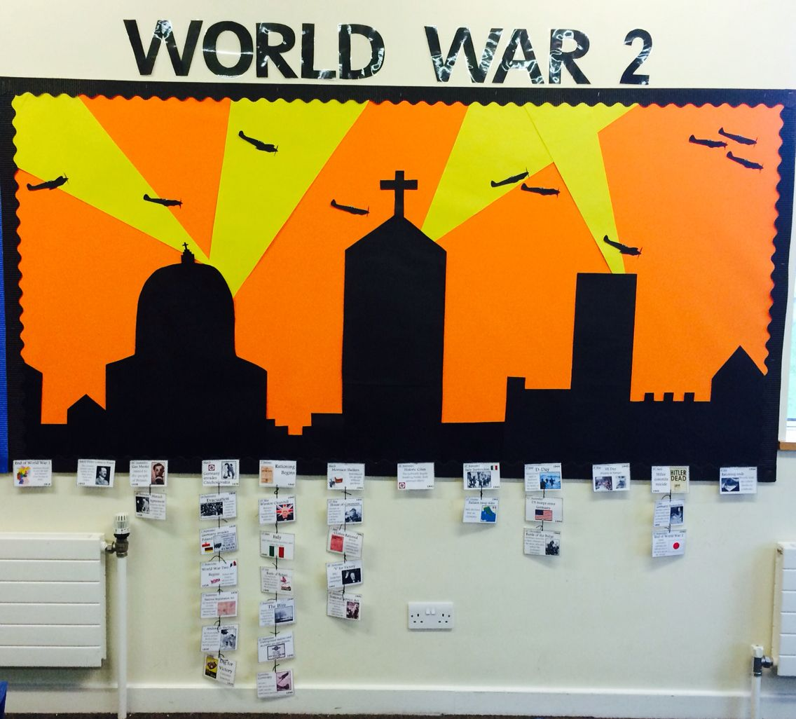 Ww2 Classroom Display Ks2 The Blitz With Mobile Of