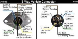 trailer wiring diagram 6 pole round  Google Search