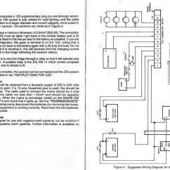 Zig Unit Wiring Diagram Fender Jaguar Pickup [ Img] | Interior Van Concept Pinterest