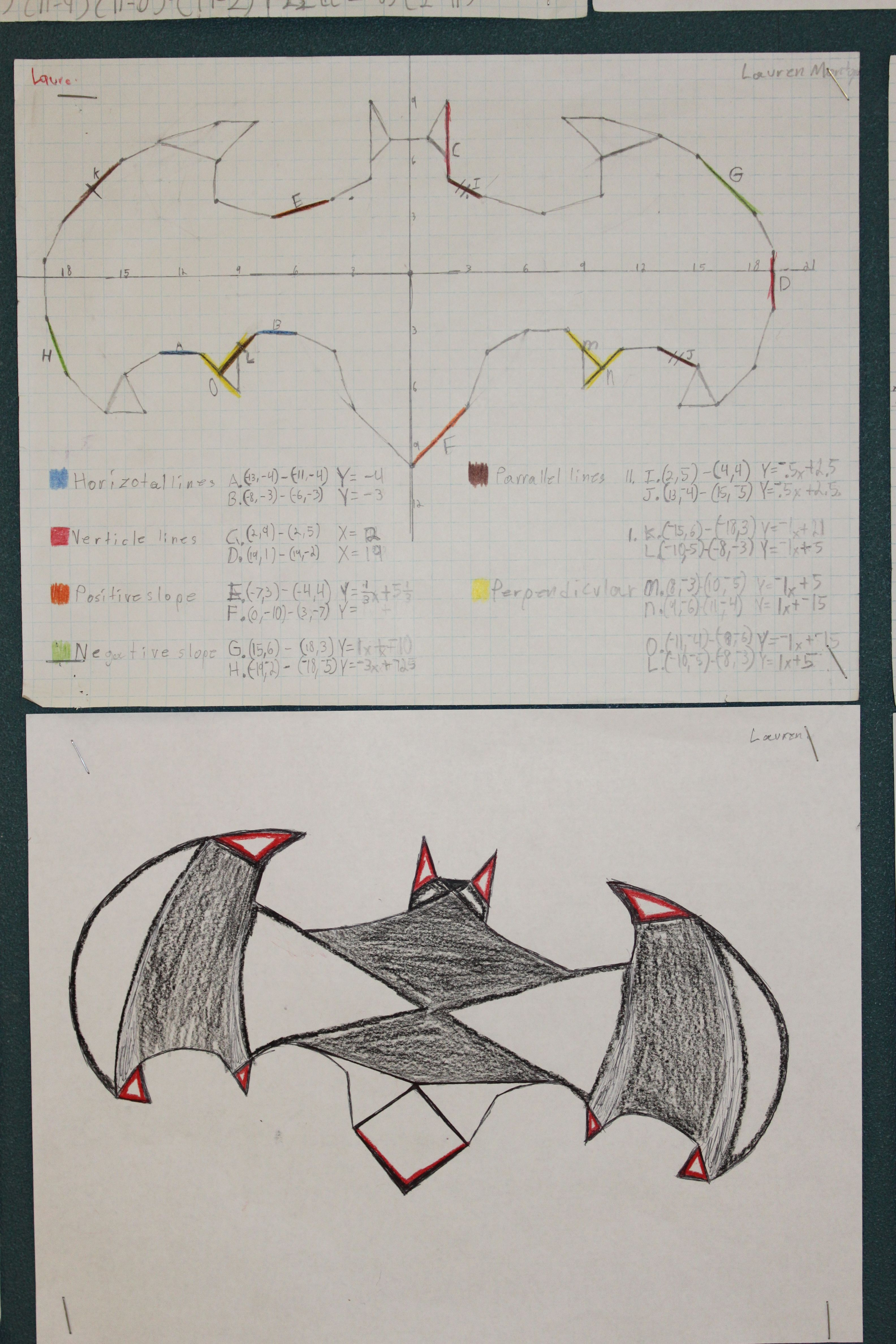 Linear Equations Drawing