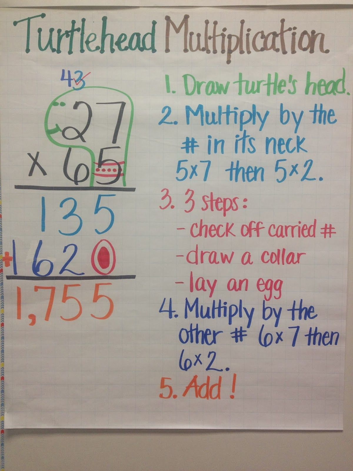2 Digit X 1 Digit Multiplication For The Past Couple Of