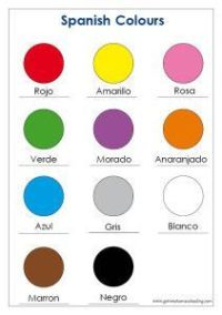 Spanish colours