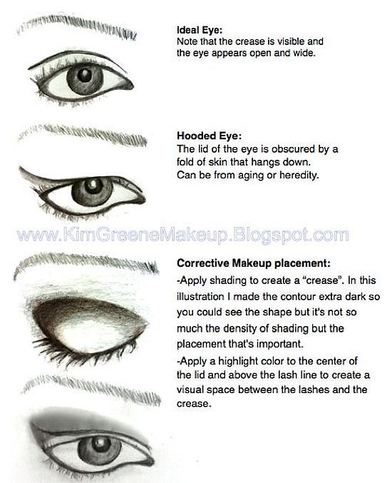Makeup for hooded eyes diagram makeupgenk hooded eye makeup tips share your best pin ccuart Gallery