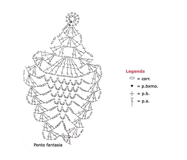 Pineapple Crochet Earring Pattern Instructions Are In