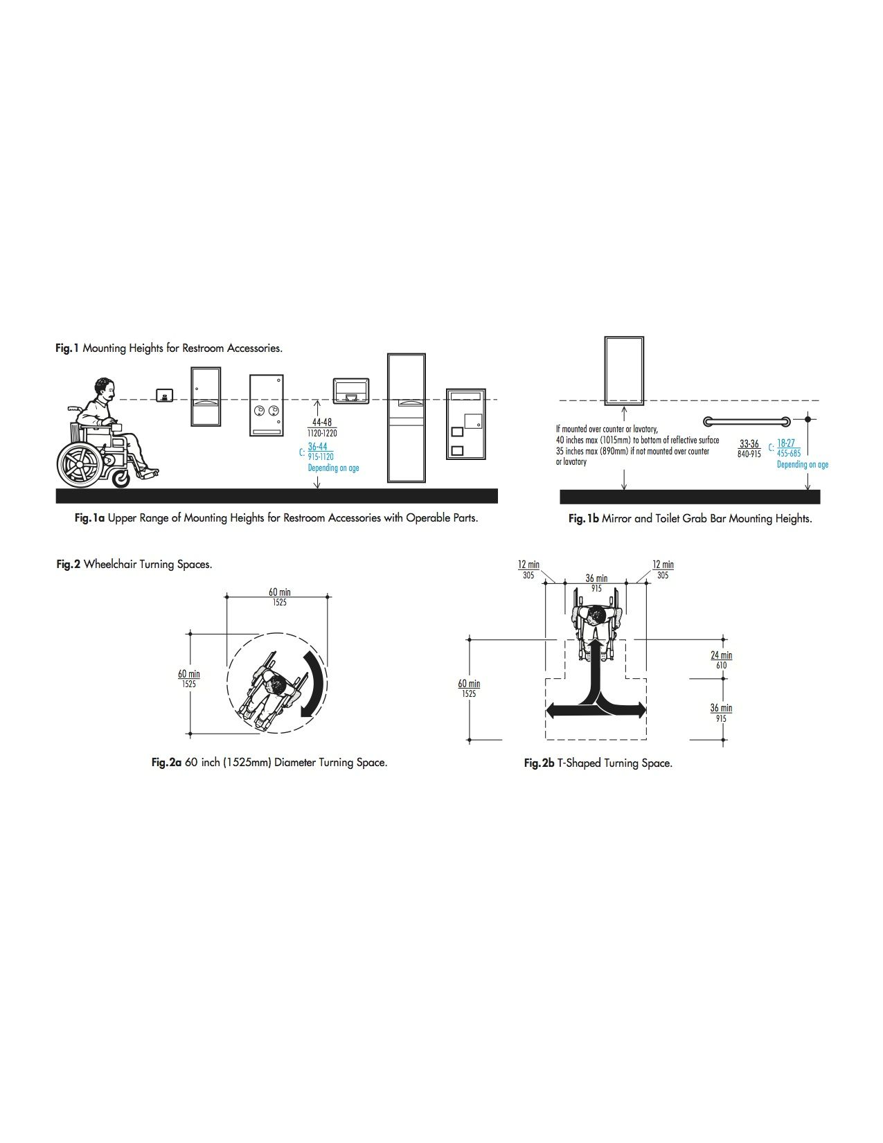 Ada Bathroom Height Standards Requirements with Mirror