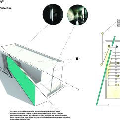Lighting Architecture Diagram What Is The Atomic Orbital For Nitrogen Church Of Light Uscaauf11 Anita W Arch