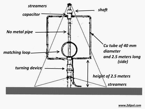 Antenna I1ARZ