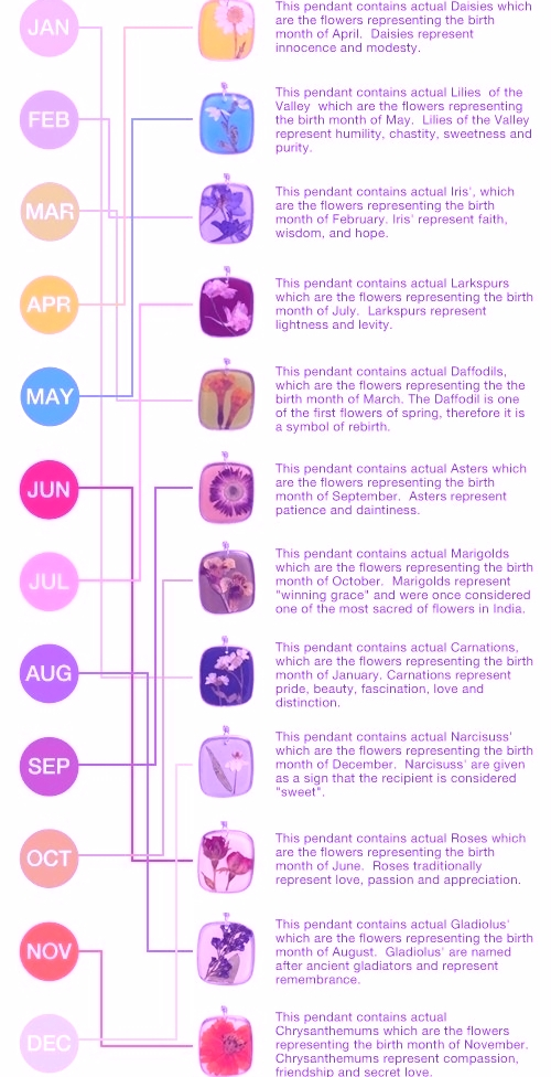 birth month flower meanings | Tattoo ideas | Pinterest ...