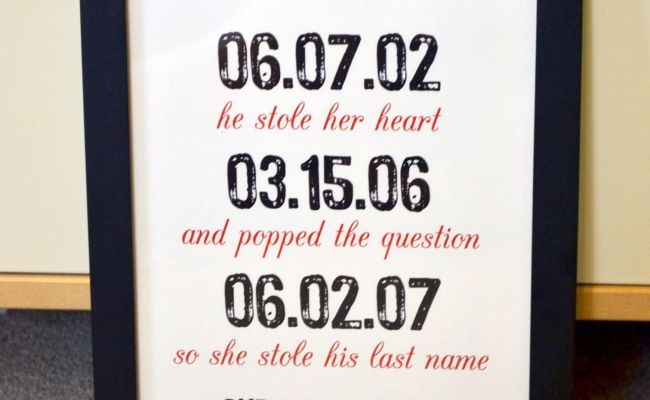 First Anniversary 8x10 Art Gift Important Dates