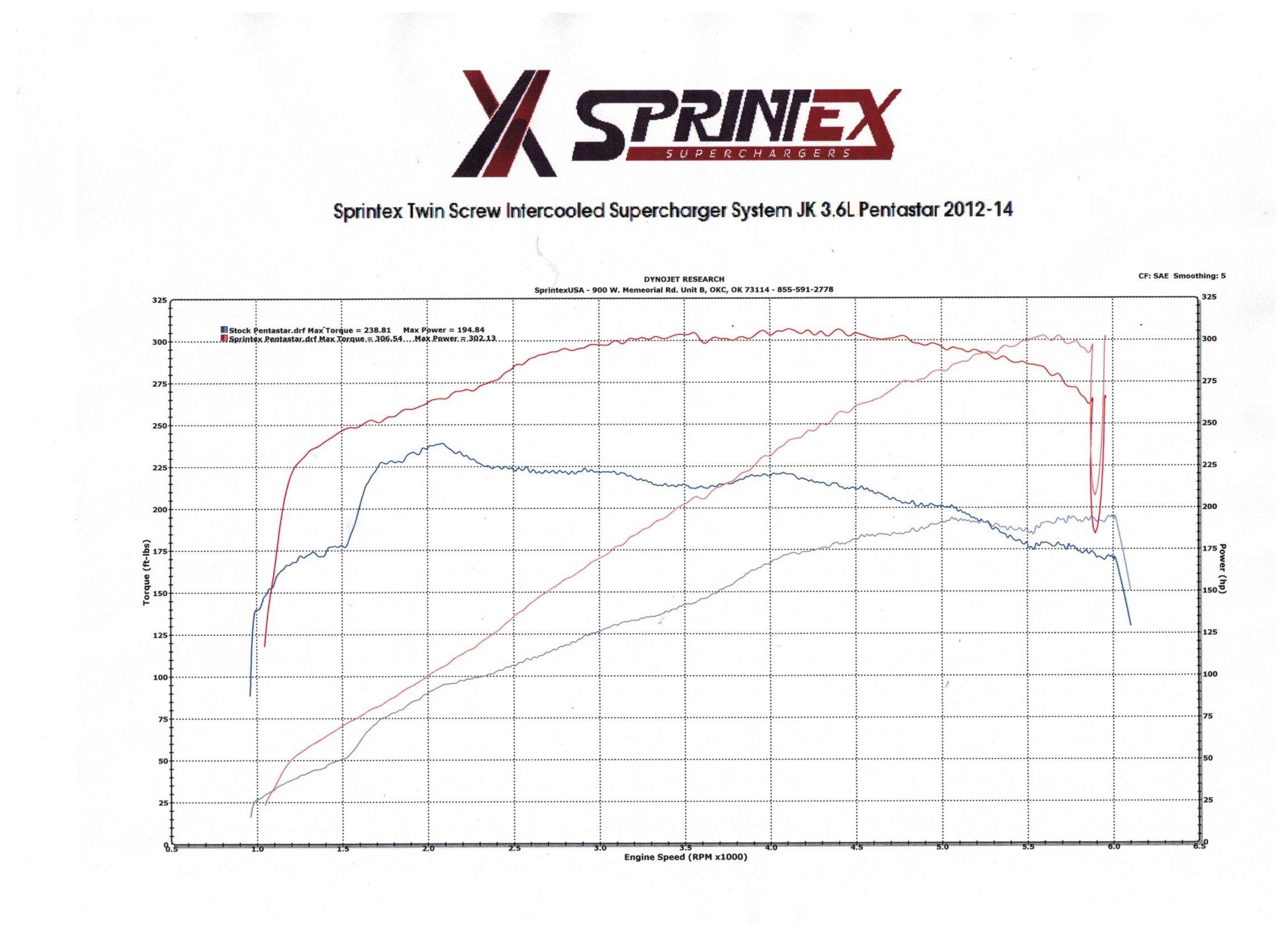 Everstart Battery Charger Wiring Diagram : 40 Wiring