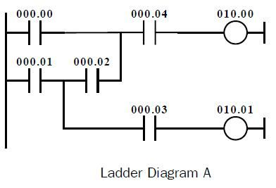 Basic Scada Diagram CMS Architecture Diagram Wiring
