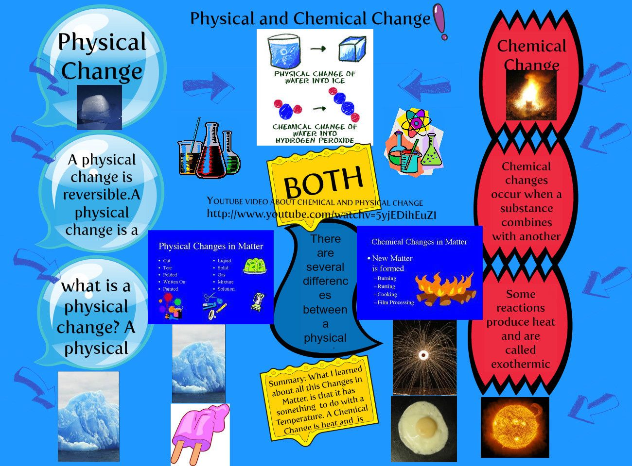 Chemical And Physical Change Project