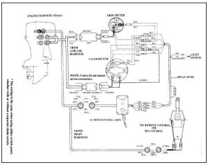 Boat Trim Gauge Wiring Diagram Nilza | Bass Boat
