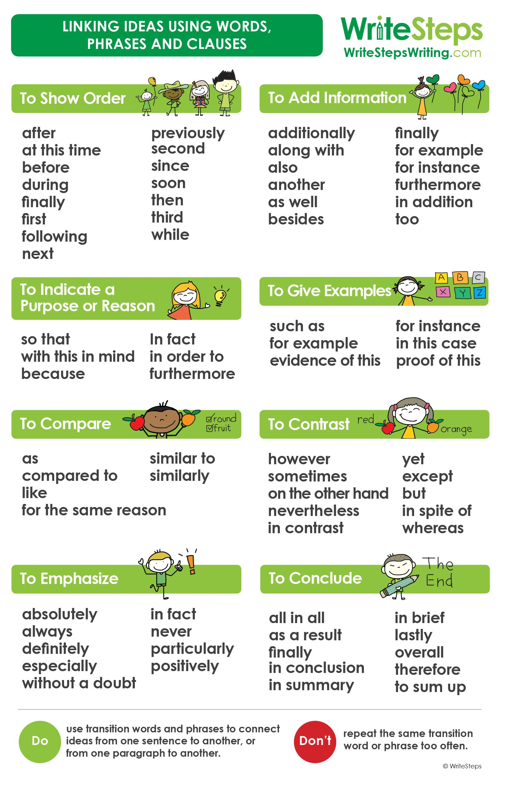 Best 25 Transitional Phrases Ideas