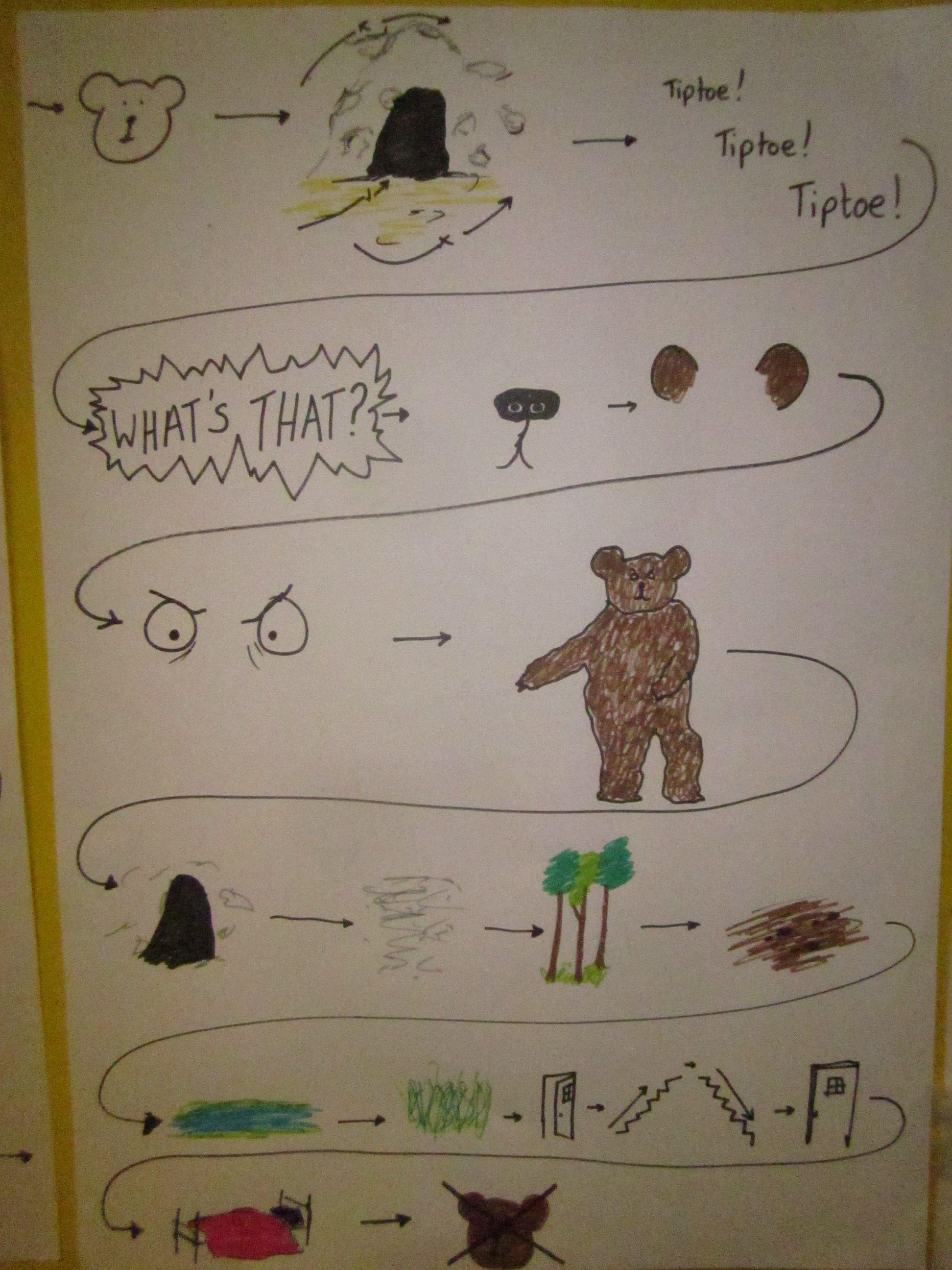 We Re Going On A Bear Hunt Pie Corbett