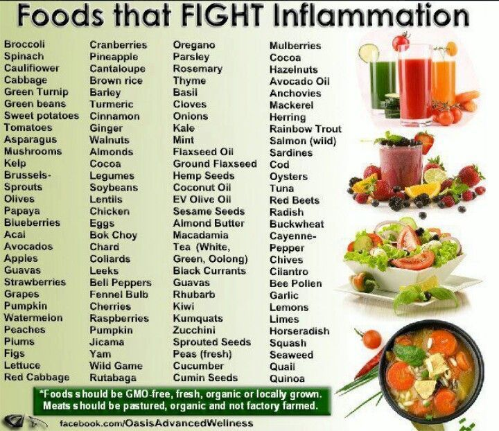 Natural Strong Anti Inflammatory Foods And Herbs