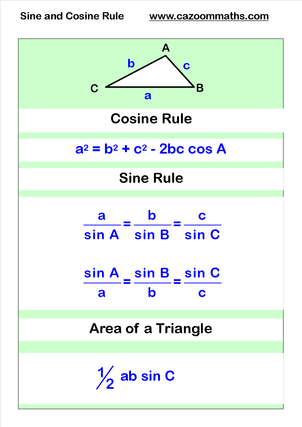 Cosine And Sine Rule