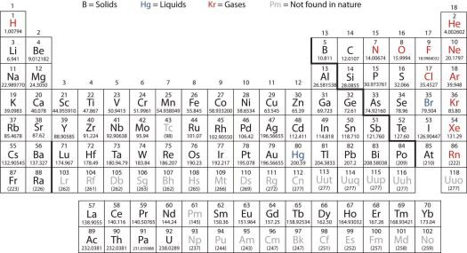 Where is atomic mass number on periodic table periodic periodic table with atomic mass and names 27 urtaz Images