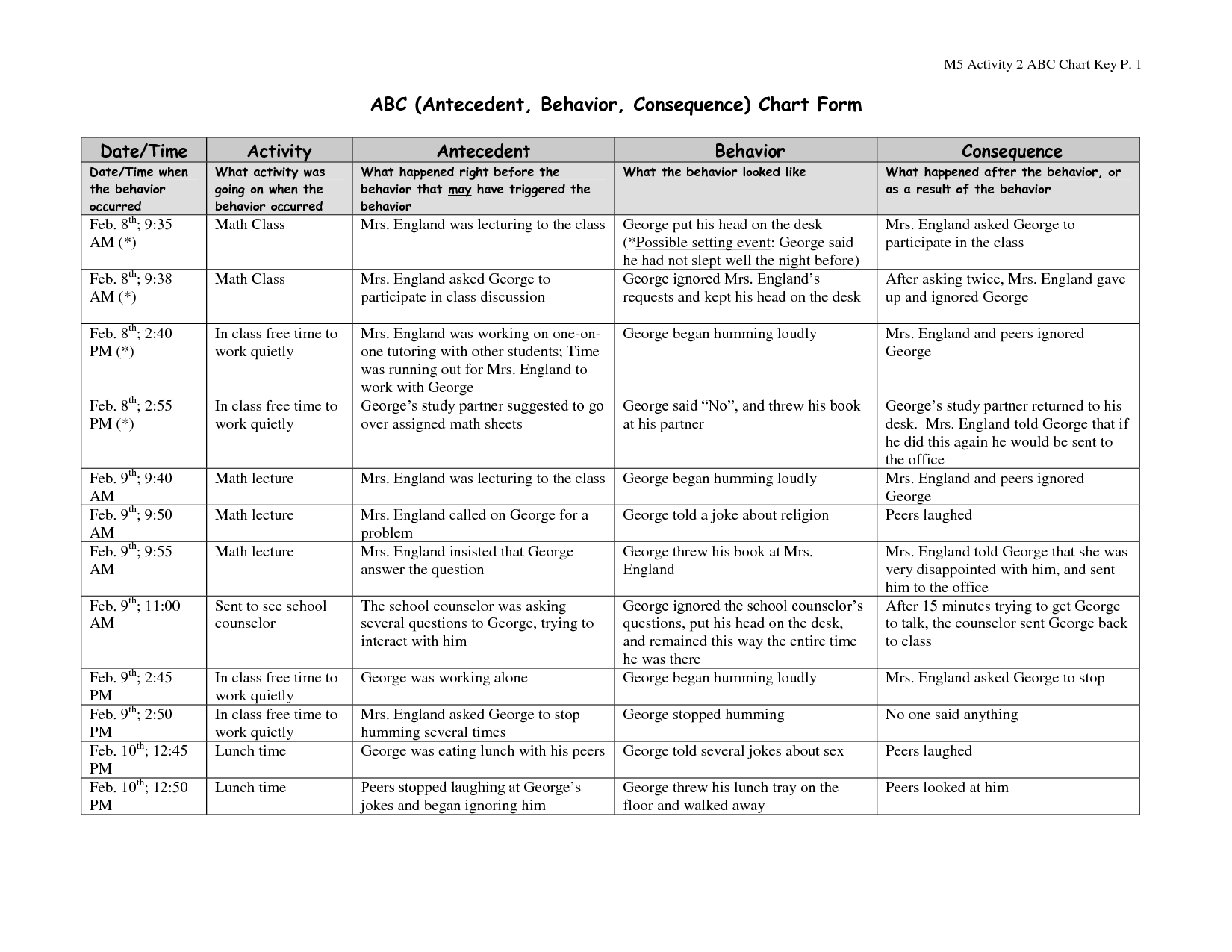 Accepting Others Worksheet