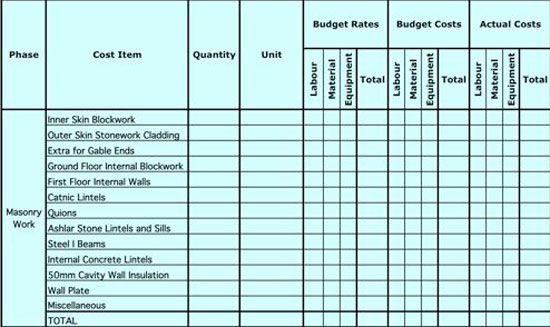 Download free Masonry Estimating Sheet to estimate your