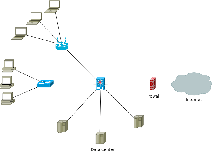 Simple Network Diagram Outlining The Connections Between Internet