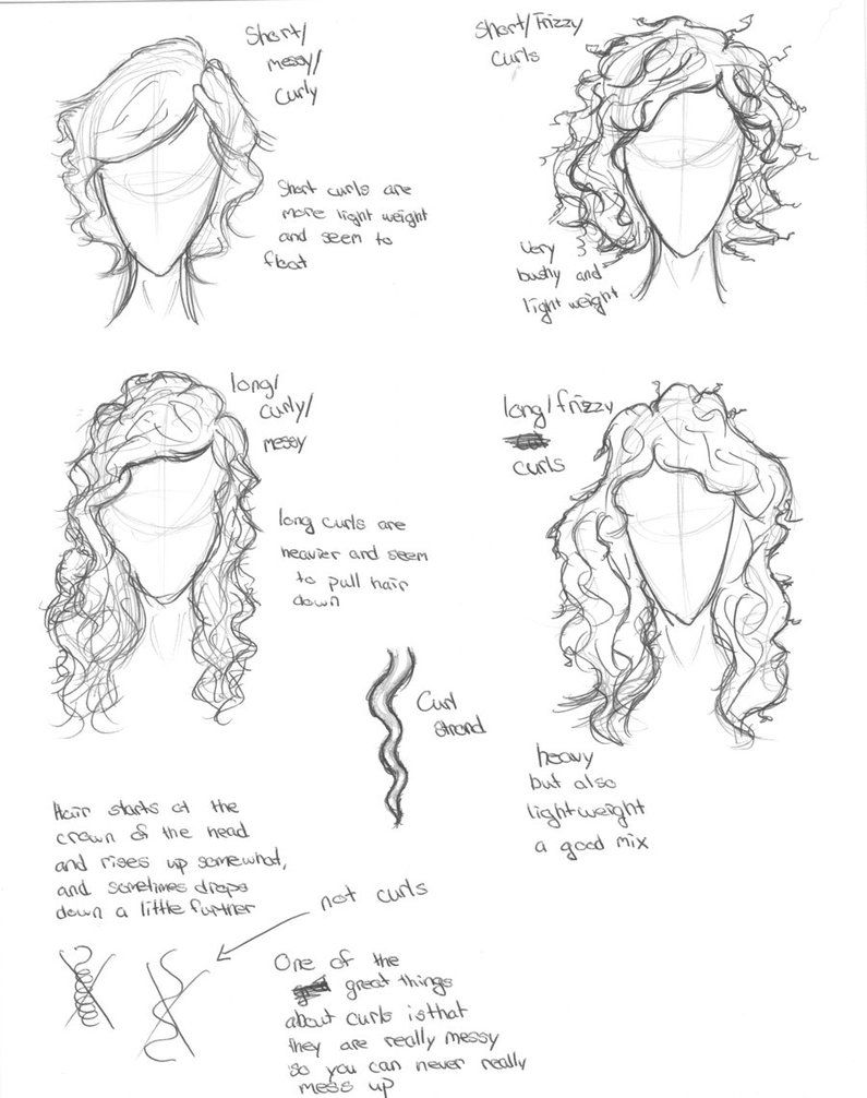 Curly Hair Tutorial by ~xBlondieMomentsx on deviantART