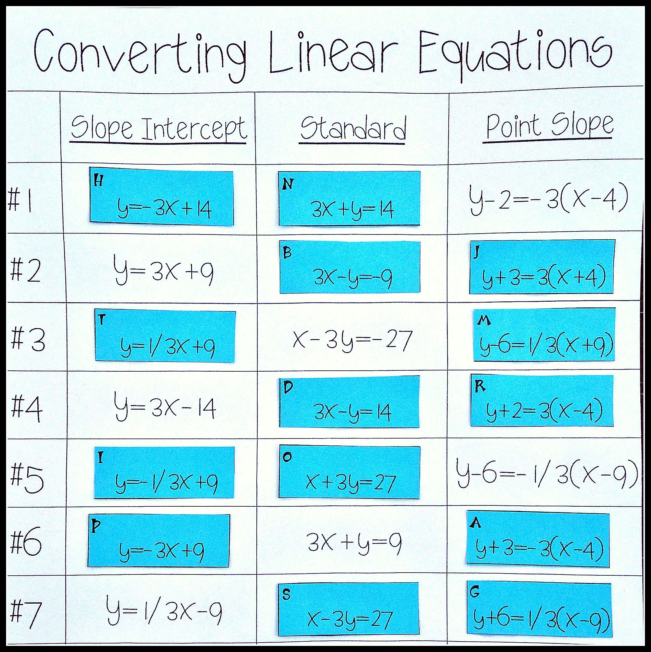 Converting Linear Equations Slope Intercept Standard Amp Point Slope