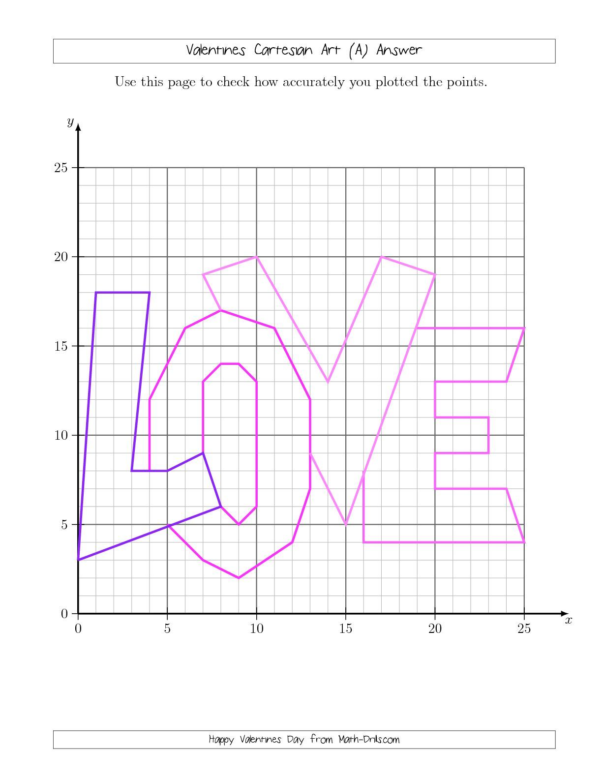 The Valentines Cartesian Art Love Math Worksheet From The