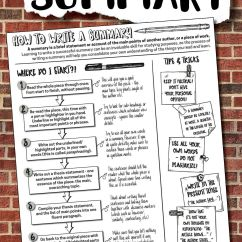Essay Writing Sandwich Diagram Parts Of The Outer Ear Summary Writingのおすすめアイデア 25 件以上 Pinterest シーケンシング