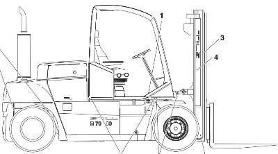 Still Fork Truck Type R70-60, R70-70, R70-80 (KALMAR
