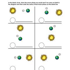Diagram Of Moon Phases Printable Emg Jazz Pickup Wiring Worksheet Phase Fun