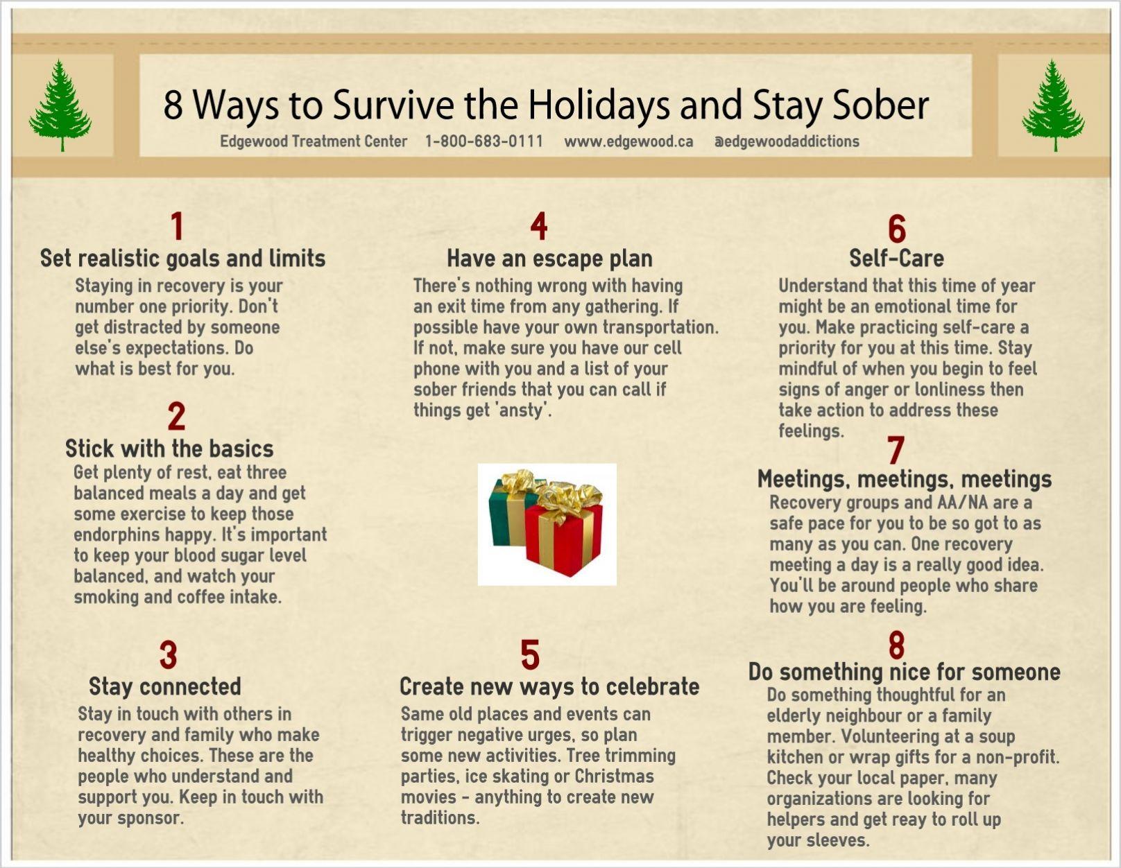 Emotional Sobriety 12 Step Worksheet