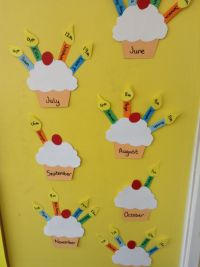 Classroom bday board. Or candles on tiered cake?