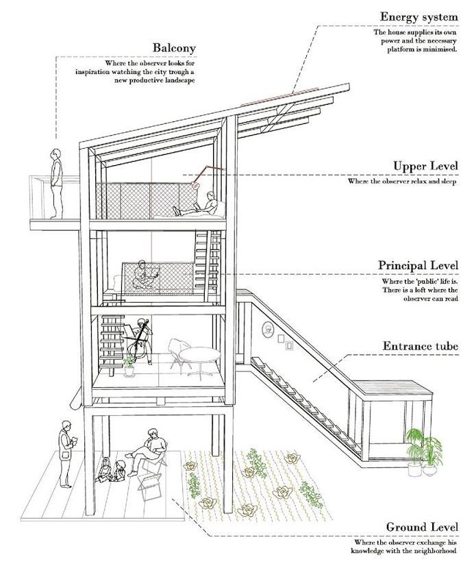 P.F.A.F.F: PRESERVE FABLE (ABOUT) ARCHITECTURE FACTORY